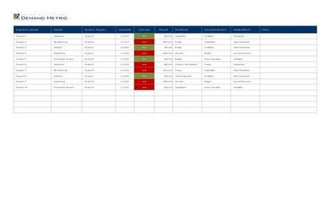 Win Loss Analysis Tool Loss Analysis Template