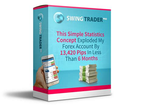 swing trader swing trader pro review scam or worth it