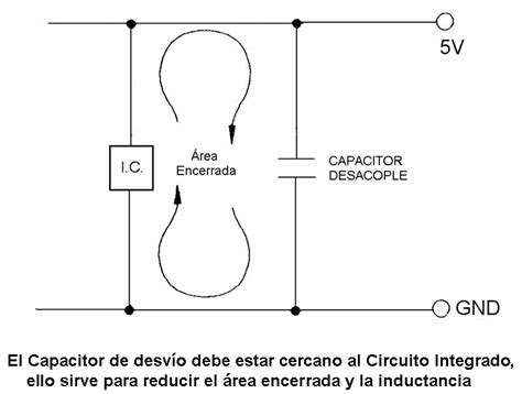 bypass decoupling capacitor difference capacitor de bypass 28 images decoupling capacitors electronic components capacitors learn