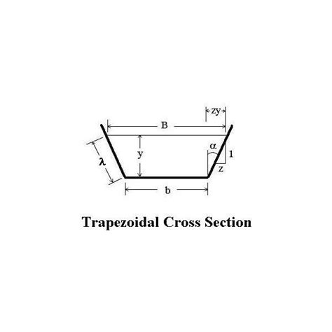 what is the formula for cross sectional area calculation of open channel flow hydraulic radius