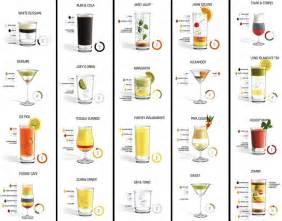 Top 20 Bar Drink Recipes by Cocktail Posters Search Cocktail Infographics