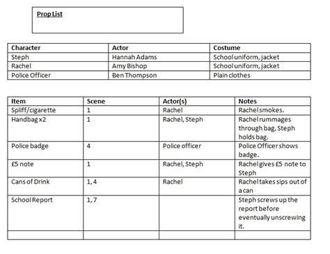 prop list template pre production prop list