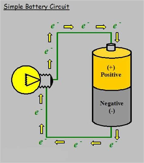 how does an electric circuit work electric current electronik computer