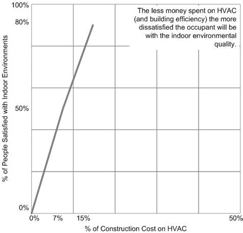 hvac system cost hvac system how much does an hvac system cost