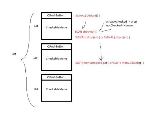 qt vertical layout width qt menu d 233 roulant animation et mise 224 jour du layout