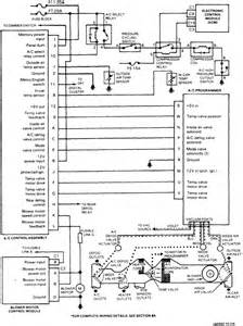 2002 buick lesabre blower motor resistor location fan motor 2002 buick lesabre engine diagram fan free engine image for user manual