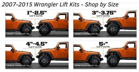 Jeep Lift Comparison 27 Best Images About Rolls In Roll Zen A Jeep
