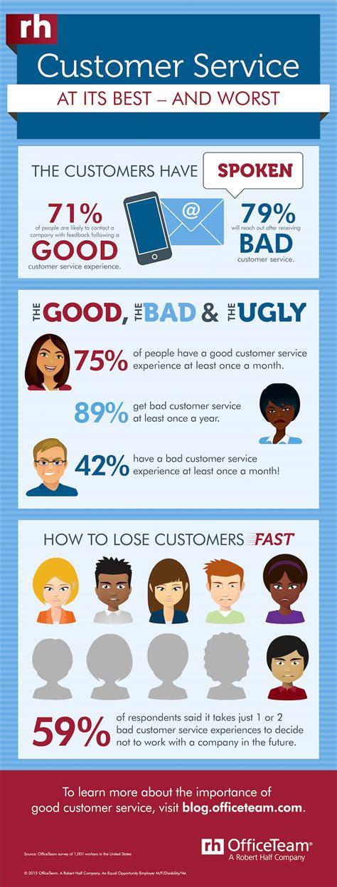 customer relationships the impact of bad customer