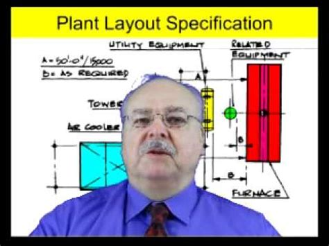 plant layout design course piping design course topic plant layout specification