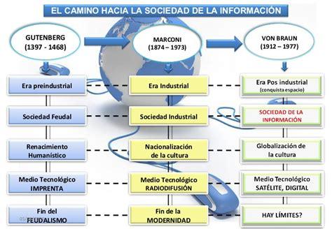 la sociedad de la 8425432529 sociedad de la informacion