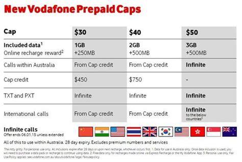 vodafone unlimited international calls data on