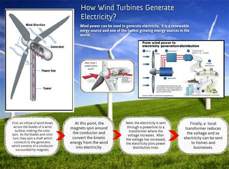 how wind turbines generate electricity electricity en