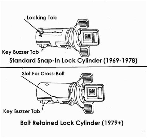 Ignition Switch Parts And Function Need To Remove My Ignition Switch Corvetteforum