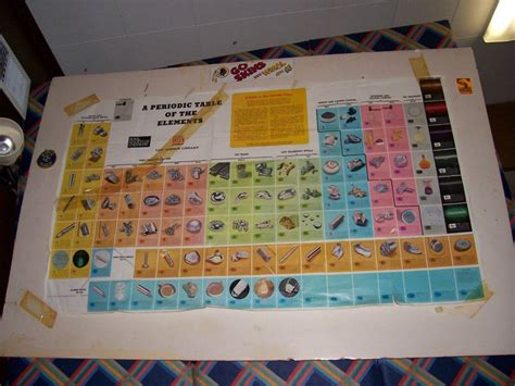 Periodic Table Project Ideas by Chembark 187 2012 187 October