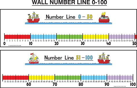 printable number line 0 60 jumbo number line 0 100 maths resources