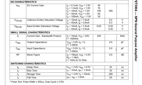 2n3904 transistor datasheet beta value 28 images 2n3904 datasheet npn lifier transistor