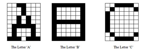 pattern recognition letters download character recognition using backpropagation neural network