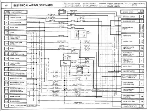1997 kia sephia electrical diagram further sportage engine