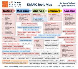 best photos of six sigma dmaic template lean six sigma