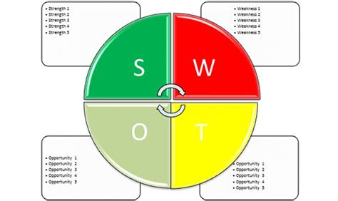 Word Vorlage Swot Analyse Swot Analysis Template Word Swot Template Word
