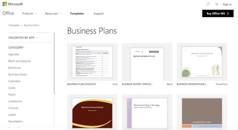 5 Best Business Plan Templates And What To Include In Your Own The Garage Top Business Plan Templates