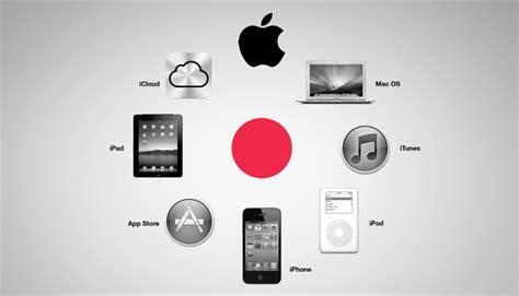 apple ecosystem apple ecosystem functional integration by r ga