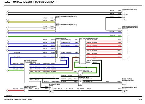 discovery 2 td5 wiring diagrams wiring diagram