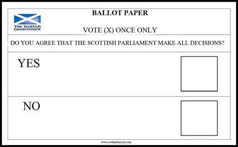 free template of ballots just b cause