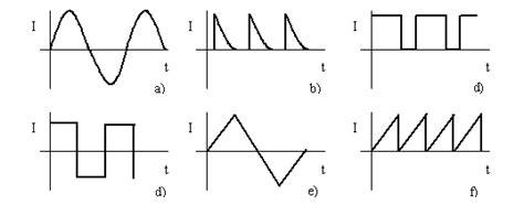 capacitor variable definicion corriente pulsatoria la enciclopedia libre