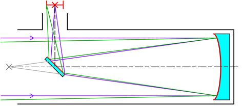 reflector telescope diagram this technology could change the way we see the world