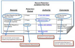 retention schedule template records retention schedule template introducing the new