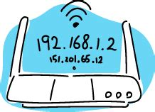 what is an ip address & why does everything need one?