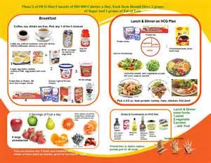 dr simeons hcg diet sample menu