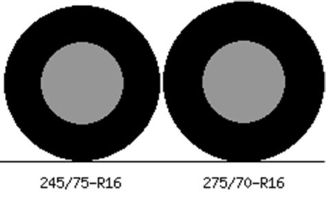 245/75 r16 vs 275/70 r16 tire comparison tire size