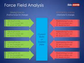 free lewin s force field analysis powerpoint template