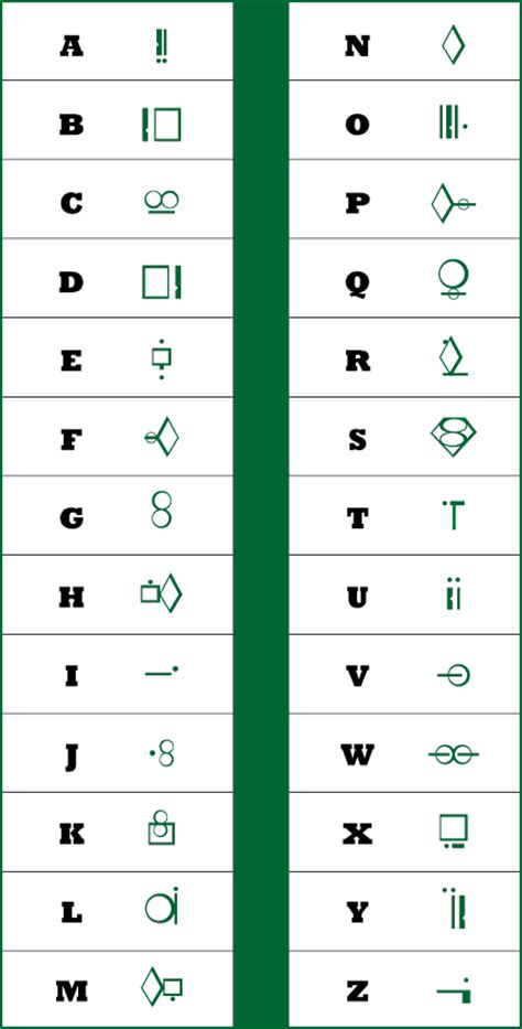 kryptonian alphabet html