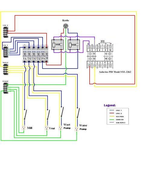 submersible panel wiring diagram pdf