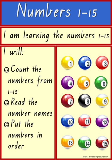 printable number flashcards 1 15 math numbers visible learning counting numbers numbers