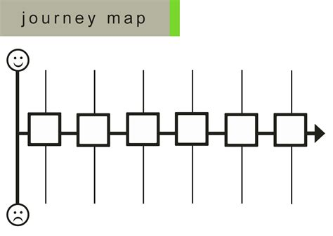 printable journey template user journey map template visualising the voice of