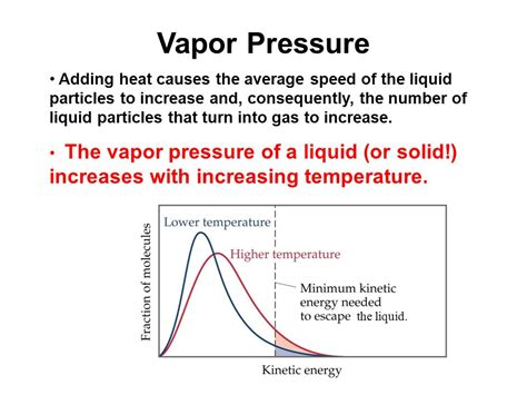 vapor pressure of water at room temperature what is a phase a phase is a homogeneous physically distinct and mechanically separable
