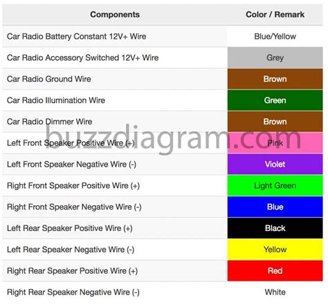 stereo wiring diagram toyota wiring diagram schemes