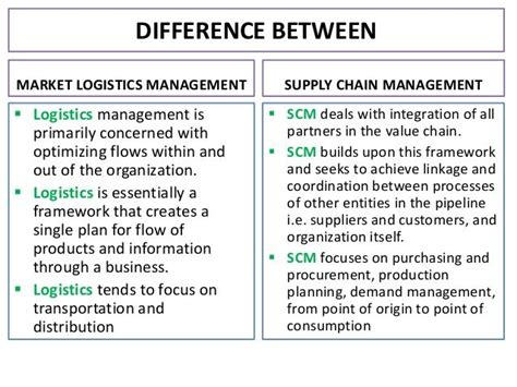 Difference Between Engineering Management And Mba by Is Procurement Part Of Supply Chain Management Best