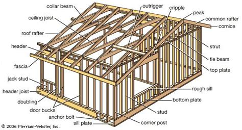frame layout definition light frame construction building construction