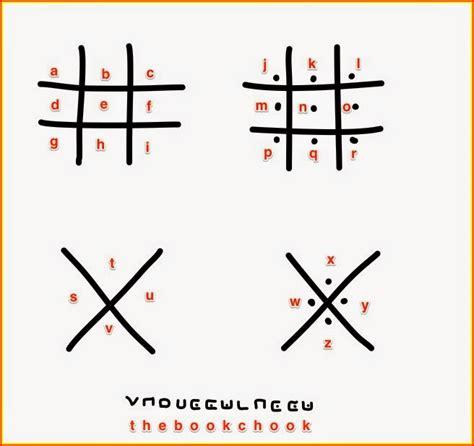 7 Secret Languages by Easy Secret Language Alphabet Www Pixshark Images