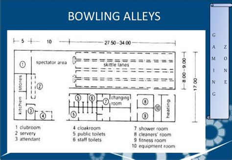 bowling alley floor plans literature final