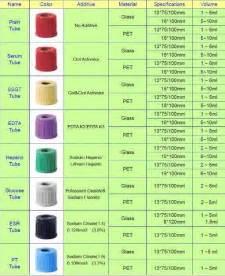 cbc test color parameter urine reagent strips 11 paras china mainland