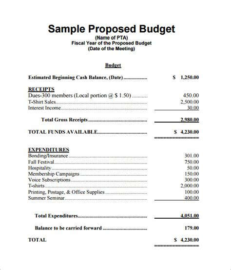 Proposed Budget Template by Budget Templates 11 Free Sle Exle