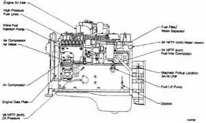 cummins diesel engines external engine components cummins diesel 5 9 liter b series engines