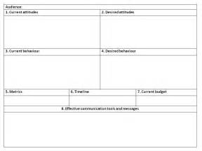 strategy session template communication plan communication plan template education