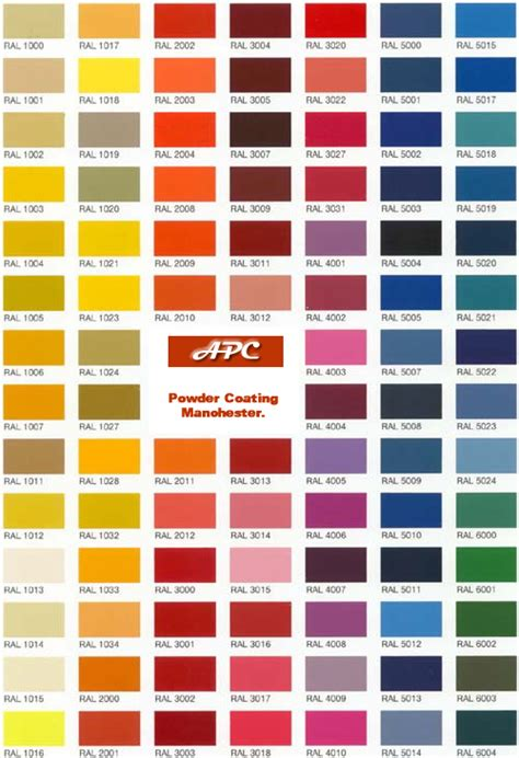 powder coating manchester blasting paint coating apc manchester